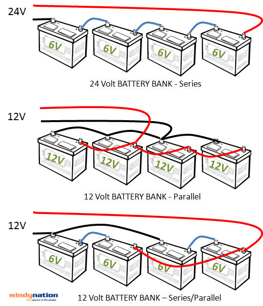 How Configure Battery Bank Web