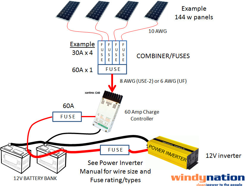 solar fuse diagram solar fuse box